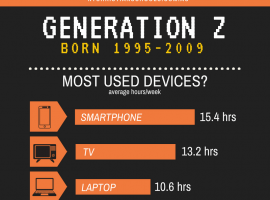 who is generation z